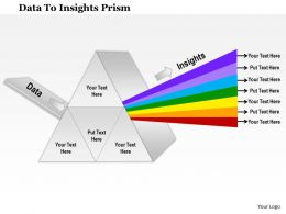 1114 Data To Insights Prism Powerpoint Presentation