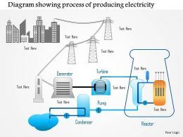 1114 Diagram Showing Process Of Producing Electricity Using Nuclear Power Plant Ppt Slide