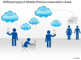 1114 Different Types Of Mobile Devices Connected To The Cloud Ppt Slide