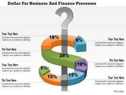 1114 Dollar For Business And Finance Processes Powerpoint Template
