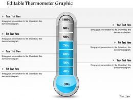 1114 Editable Thermometer Graphic Powerpoint Presentation