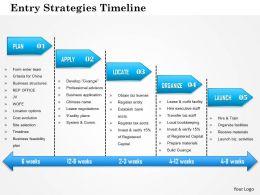 1114_entry_strategies_timeline_powerpoint_presentation_Slide01