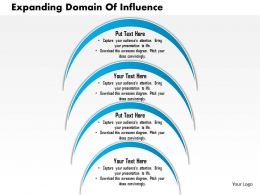 1114 Expanding Domain Of Influence Powerpoint Presentation