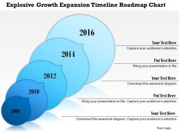 1114 Explosive Growth Expansion Timeline Roadmap Chart Powerpoint Presentation