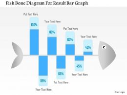 1114 Fish Bone Diagram For Result Bar Graph Powerpoint Template
