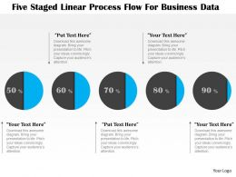 1114 Five Staged Linear Process Flow For Business Data Powerpoint Template