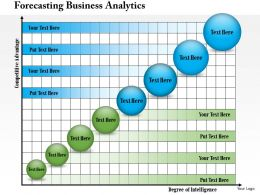 1114 Forecasting Business Analytics Powerpoint Presentation