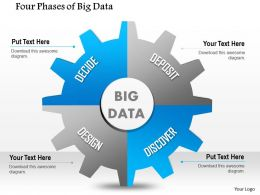 1114 Four Phases Of Big Data Showing In Gear Wheel Ppt Slide