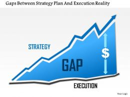 1114 Gaps Between Strategy Plan And Execution Reality Powerpoint Presentation