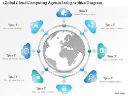 1114 Global Cloud Computing Agenda Infographics Diagram Powerpoint Template