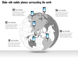 1114 Globe With Mobile Phones Surrounding The Earth Ppt Slide
