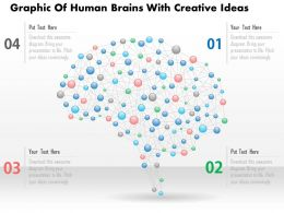 1114 Graphic Of Human Brains With Creative Ideas Powerpoint Template