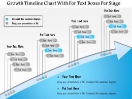 1114 Growth Timeline Chart With For Text Boxes Per Stage Powerpoint Presentation