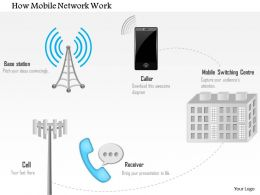 1114 How Mobile Network Work Connectivity Works From Cell Tower To Base Station Ppt Slide