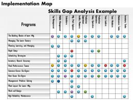 1114 Implementation Map Powerpoint Presentation