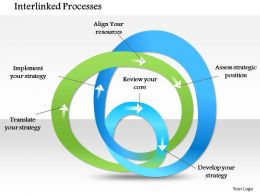 1114 Interlinked Processes Powerpoint Presentation