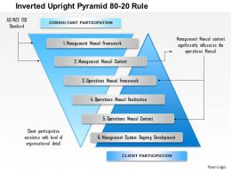 1114 Inverted Upright Pyramid 80 20 Rule Powerpoint Presentation