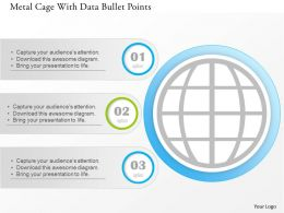 1114 Metal Cage With Data Bullet Points Presentation Template