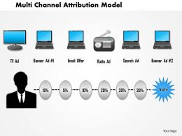 1114 Multi Channel Attribution Model Powerpoint Presentation