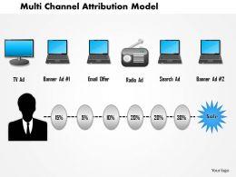 Mobile technology presentation