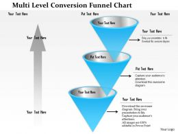 1114 Multi Level Conversion Funnel Chart Powerpoint Presentation
