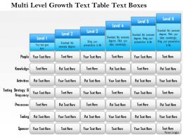 1114 Multi Level Growth Text Table Text Boxes 3 Powerpoint Presentation