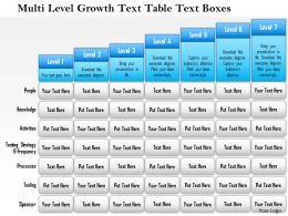 1114 Multi Level Growth Text Table Text Boxes 4 Powerpoint Presentation