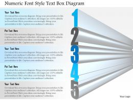 1114 Numeric Font Style Text Box Diagram Powerpoint Template