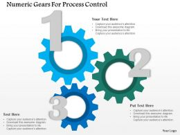 1114 Numeric Gears For Process Control PowerPoint Template