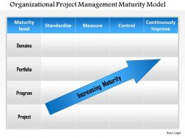 1114 Organizational Project Management Maturity Model Powerpoint Presentation