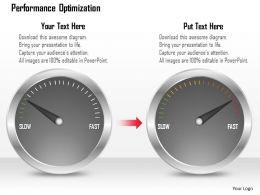 1114 Performance Optimization Powerpoint Presentation