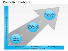 1114 Predictive Analytics Powerpoint Presentation
