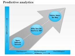 1114_predictive_analytics_powerpoint_presentation_Slide01