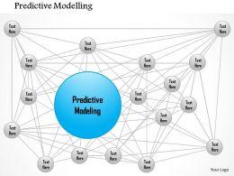 1114 Predictive Modelling Powerpoint Presentation
