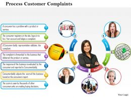 1114 Process Customer Complaints Powerpoint Presentation