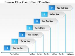 1114 Process Flow Gantt Chart Timeline Powerpoint Presentation