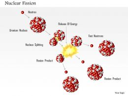1114 Process Of Nuclear Fission Showing Uranium Nucleus Splitting And Release Of Energy Ppt Slide