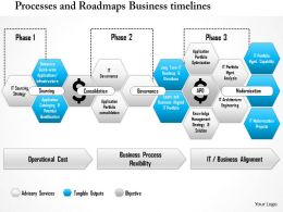 1114 Processes And Roadmaps Business Timelines Powerpoint Presentation