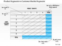 1114 Product Segments Vs Customer Market Segments Powerpoint Presentation