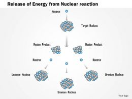 1114 Release Of Energy From Nuclear Reaction Ppt Slide