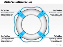 1114 Risk Protection Factors Powerpoint Presentation