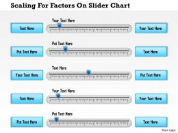 1114 Scaling For Factors On Slider Chart Powerpoint Presentation