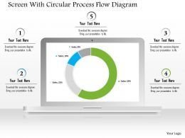 1114 Screen With Circular Process Flow Diagram Powerpoint Template