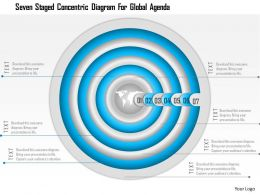 1114 Seven Staged Concentric Diagram For Global Agenda Powerpoint Template