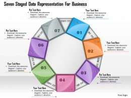 1114 Seven Staged Data Representation For Business Powerpoint Template