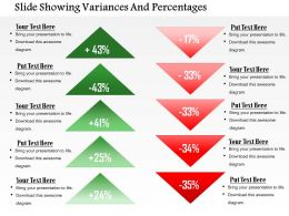 1114 Slide Showing Variances And Percentages Powerpoint Presentation
