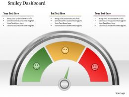 1114 Smiley Dashboard Powerpoint Presentation