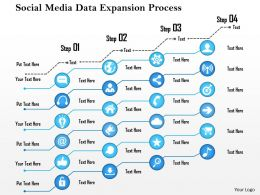 1114 Social Media Data Expansion Process Powerpoint Presentation