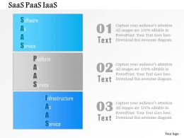 1114 Software As A Service Platform Infrastructure Saas Pass Iaas Ppt Slide