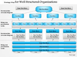 1114 Strategy Map For Well Structured Organizations Powerpoint Presentation
